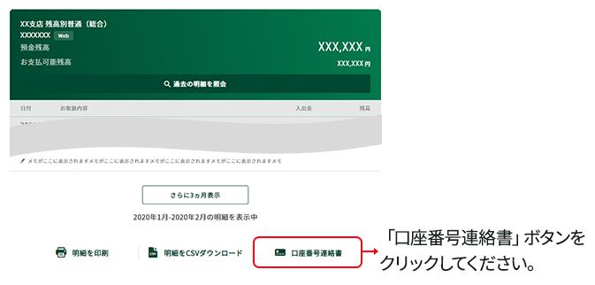 三井住友銀行 661 支店名