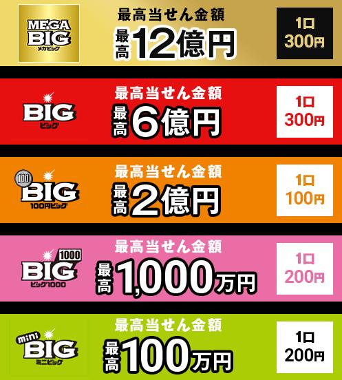 Big スケジュール toto BIGは一年中買えます! toto公式サイト