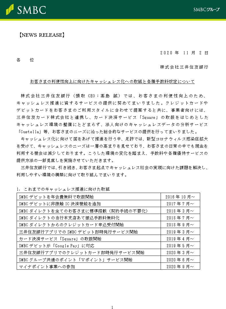 手数料 三井 住友 銀行