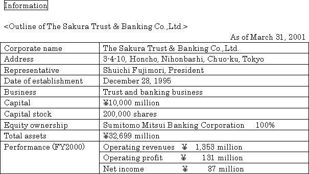 Transfer of Shares of The Sakura Trust & Banking Co.,Ltd. to The Chuo Mitsui Trust and Banking Co.,Ltd.(2/2)