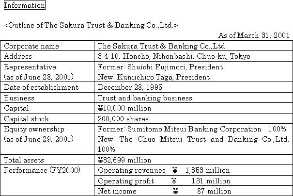 Transfer of Shares of The Sakura Trust & Banking Co.,Ltd. to The Chuo Mitsui Trust and Banking Co.,Ltd(2/2)