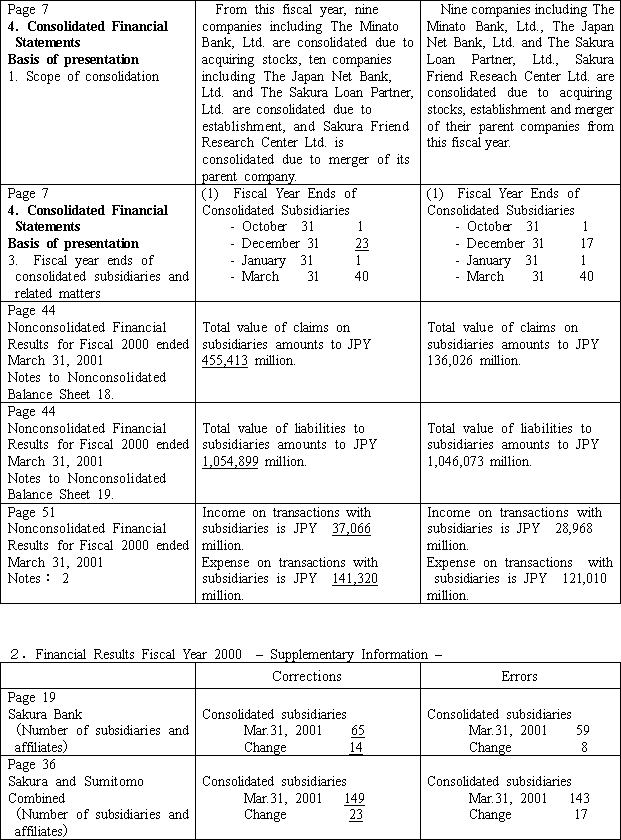 Corrections in Consolidated Financial Report For Fiscal 2000 of Sakura Bank and Financial Information(2/2)